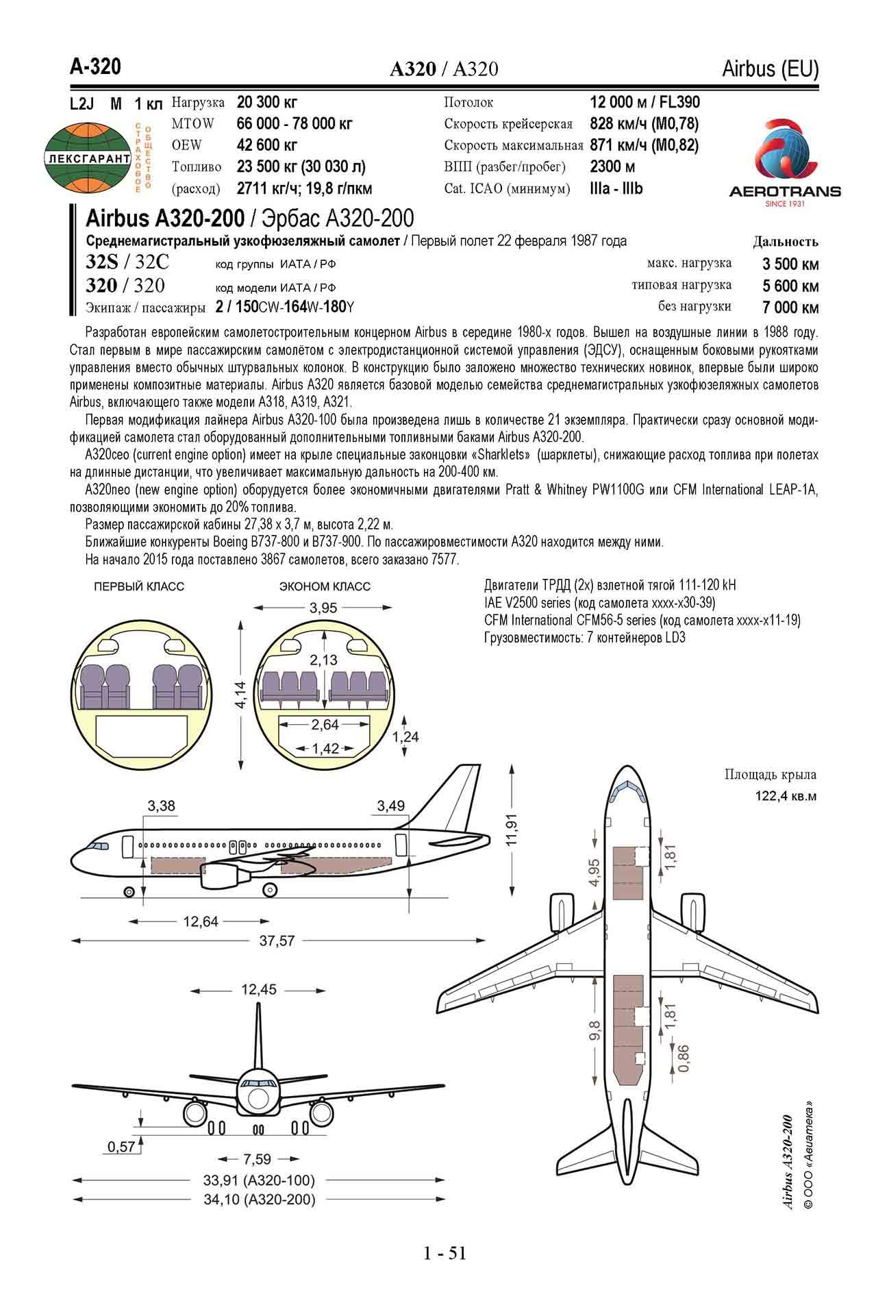 Пример страницы воздушного судна А-320