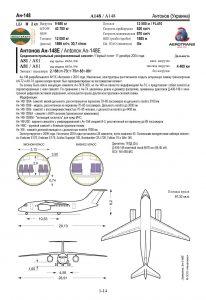 Расположение данных на странице воздушного судна Антонов Ан-148