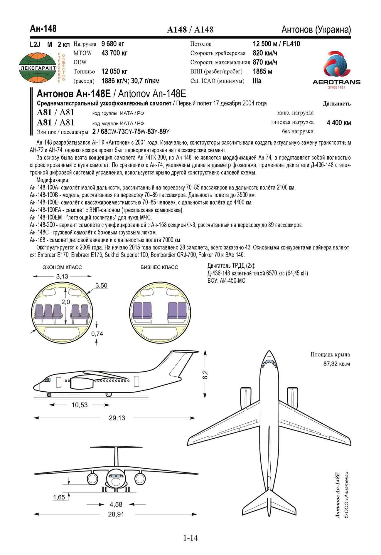 Антонов Ан-148Е / Antonov An-148E