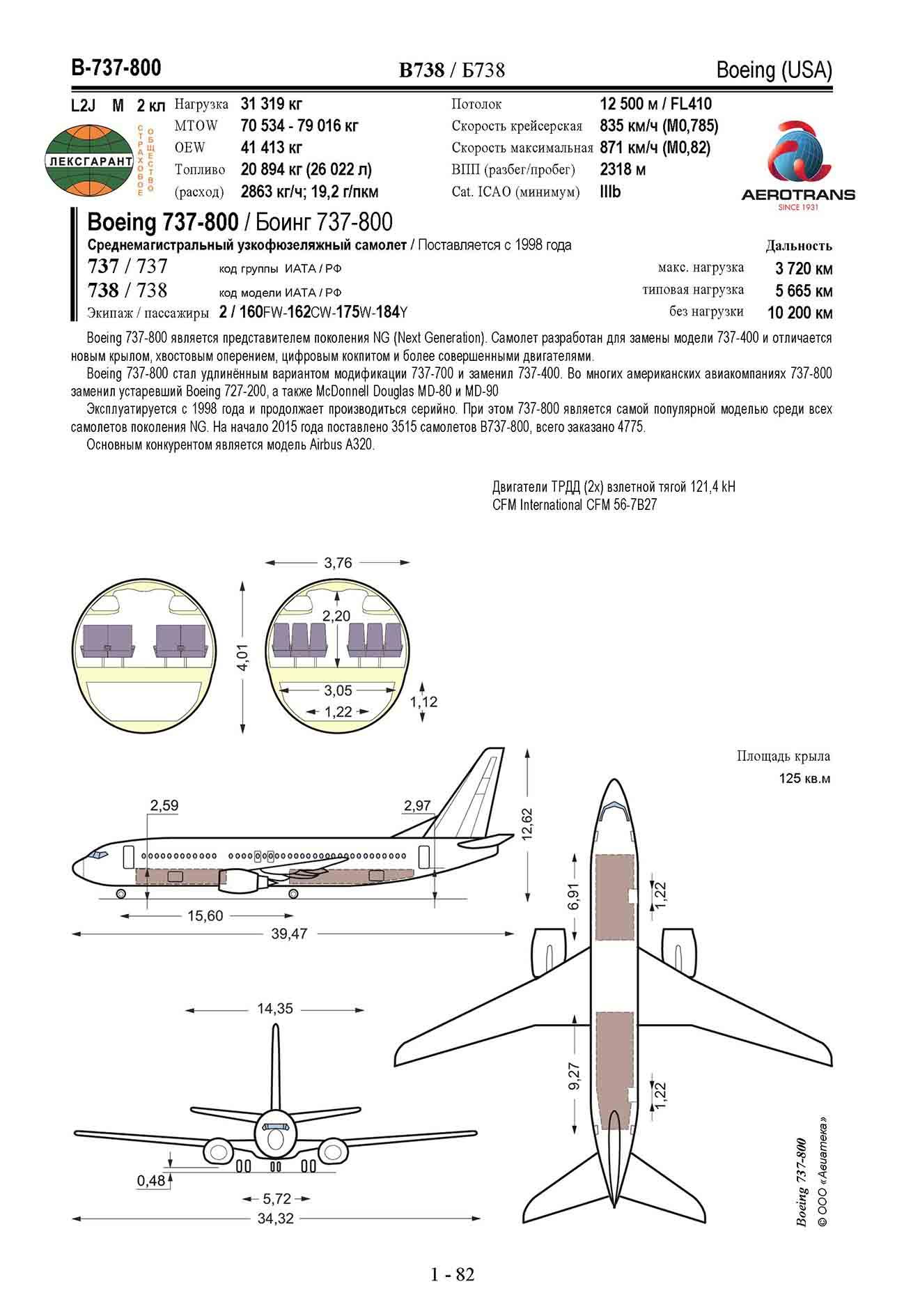 Boeing 737-800 / Боинг 737-800