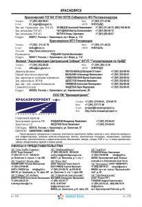 Первая страница примеров справочника Аэропорты России