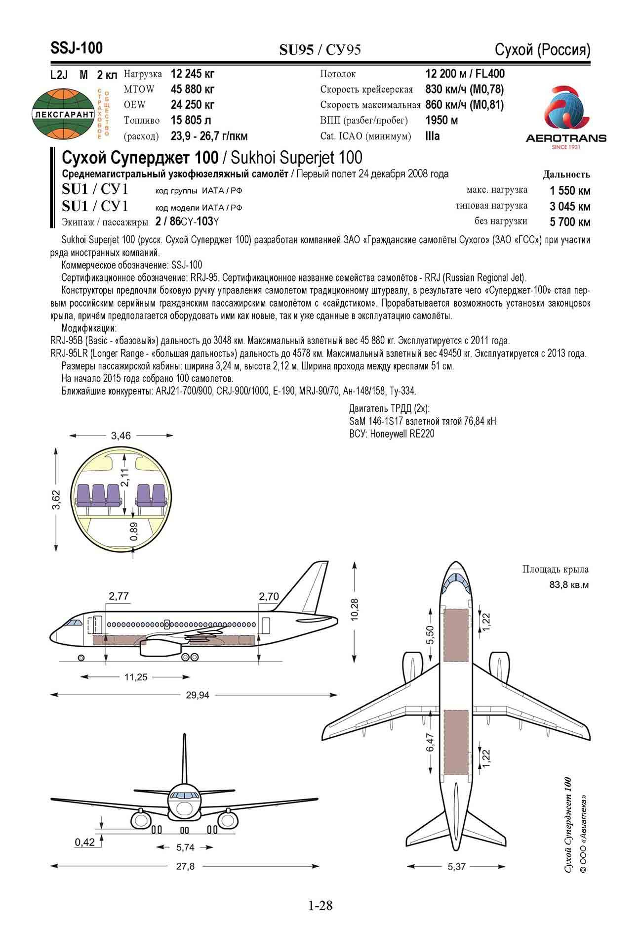 Вид страницы воздушного судна Сухой Суперджет 100